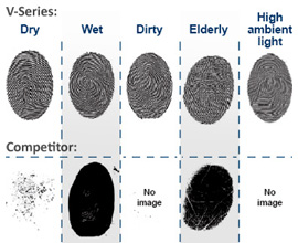 Fingerprint Capture using Lumidigm Scanners vs other competing scanner